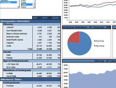 College Dashboard