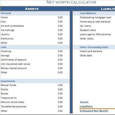 Celebrity Money | Bankrate.com