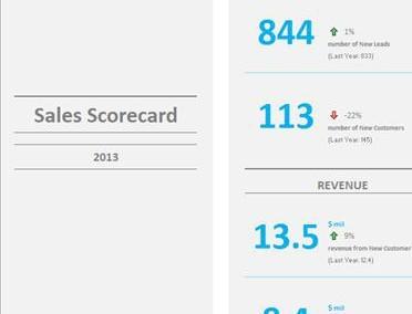 Sales Scorecard