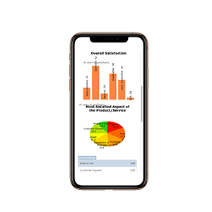 Customer Satisfaction Dashboard – Mobile Enabled