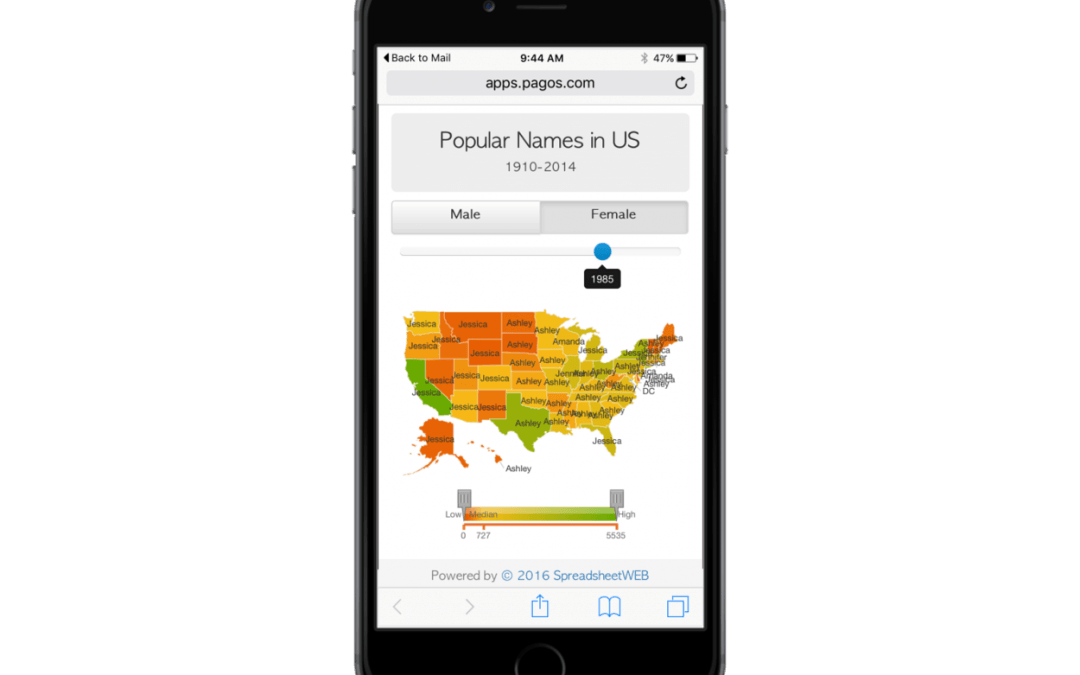Popular Names in the US – Mobile Enabled
