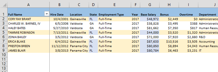 Extract Data Quickly From Tables with Excel's SUMIF Function
