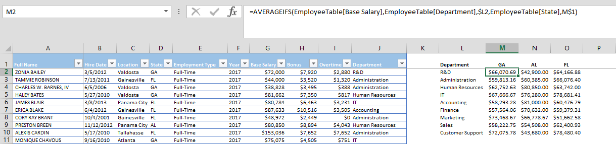 How to Write Efficient Formulas in Excel - Save Time with