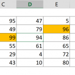 How to highlight top values in a data set dynamically
