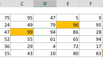 How to highlight the top values in a data set dynamically