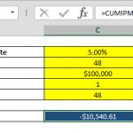 How to calculate cumulative loan interest