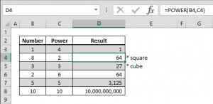 How to find the power of a number