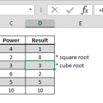 How to find the root of a number