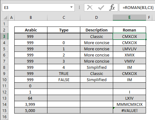 How to use ROMAN numbers