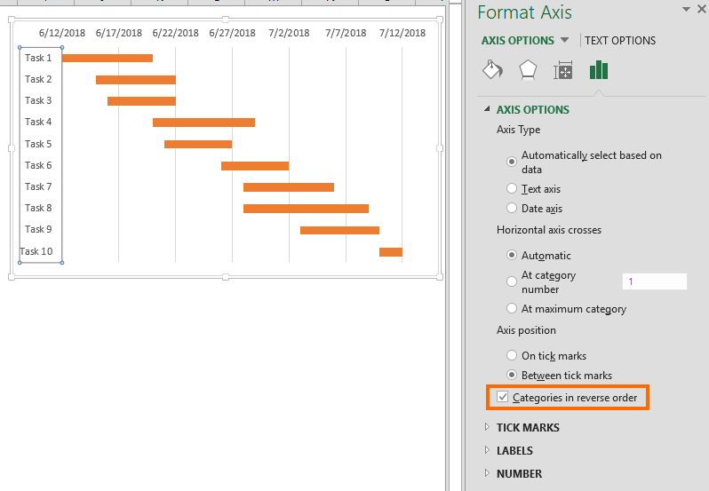 Manage Tasks Better by Visualizing the Data in Gantt Chart