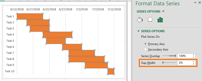 Manage Tasks Better by Visualizing the Data in Gantt Chart
