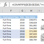 How to COUNT values between two dates