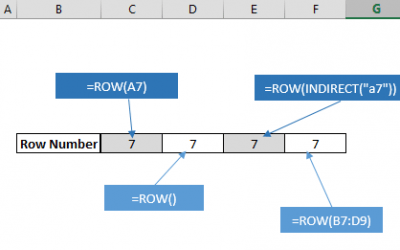 How to get the row index of a cell using the ROW function