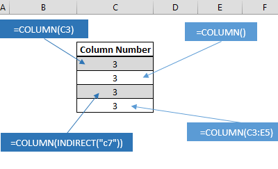 How to get the column index of a cell using the COLUMN function