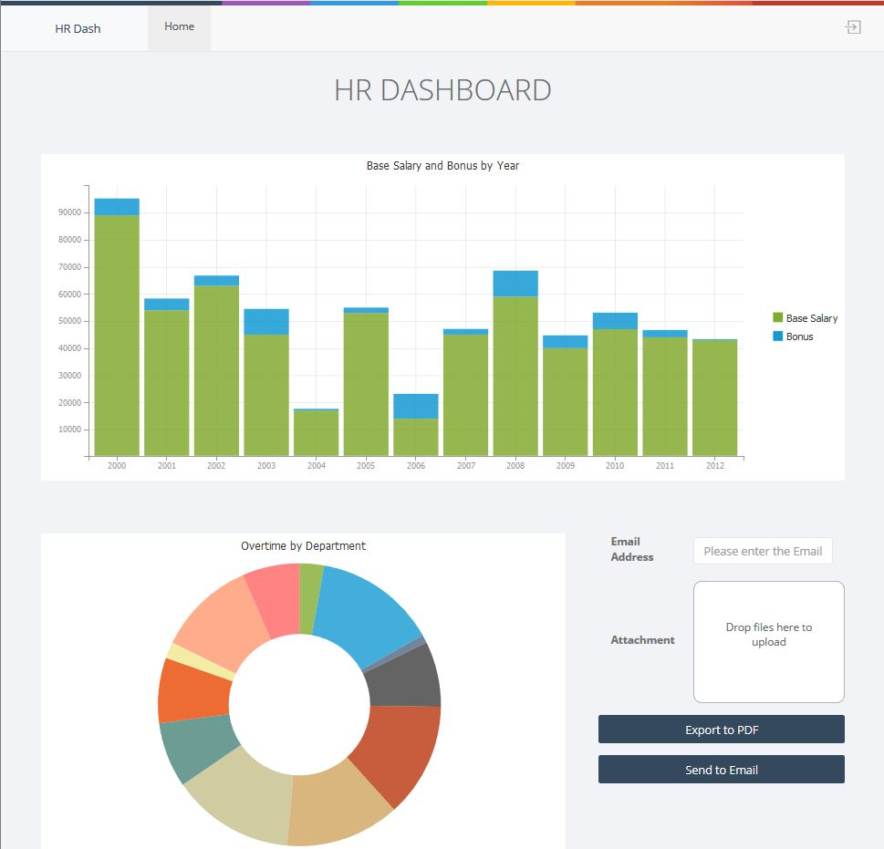 data visualization and workflow