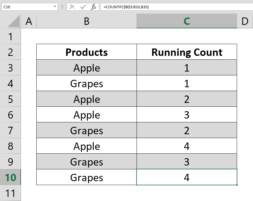 How to calculate running count