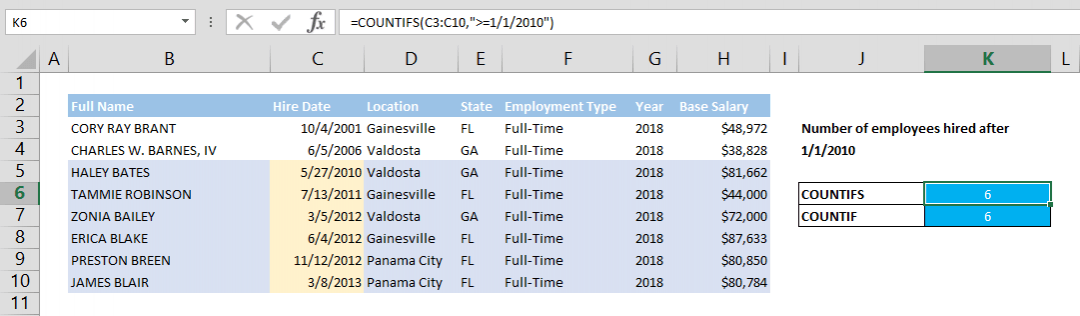 How to count values if date is greater than by using COUNTIF function