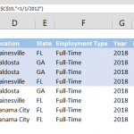 How to count values if date is less than by using COUNTIF function
