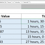 How to convert a number to Hours, Minutes, and Seconds