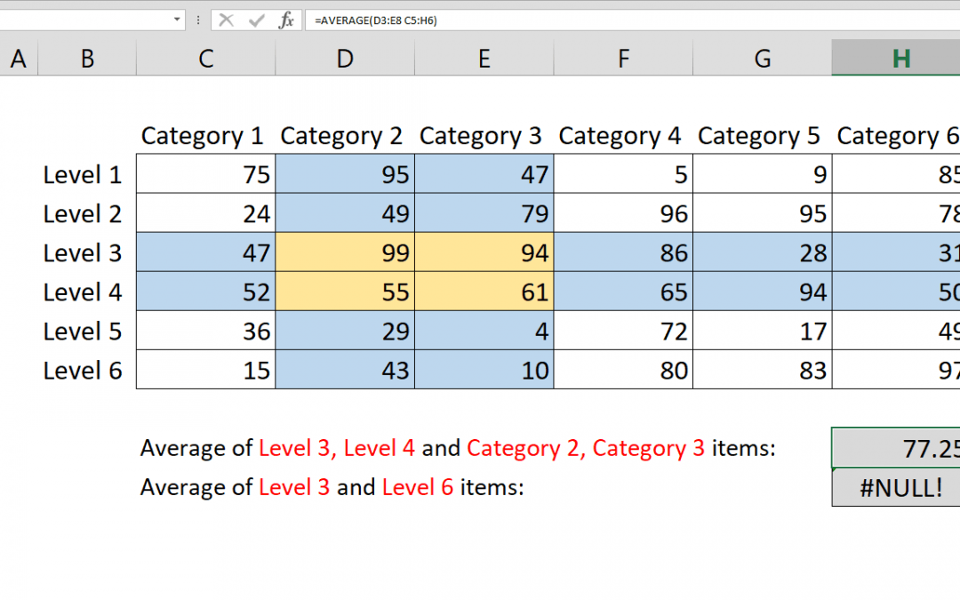 How to calculate AVERAGE with intersecting tables