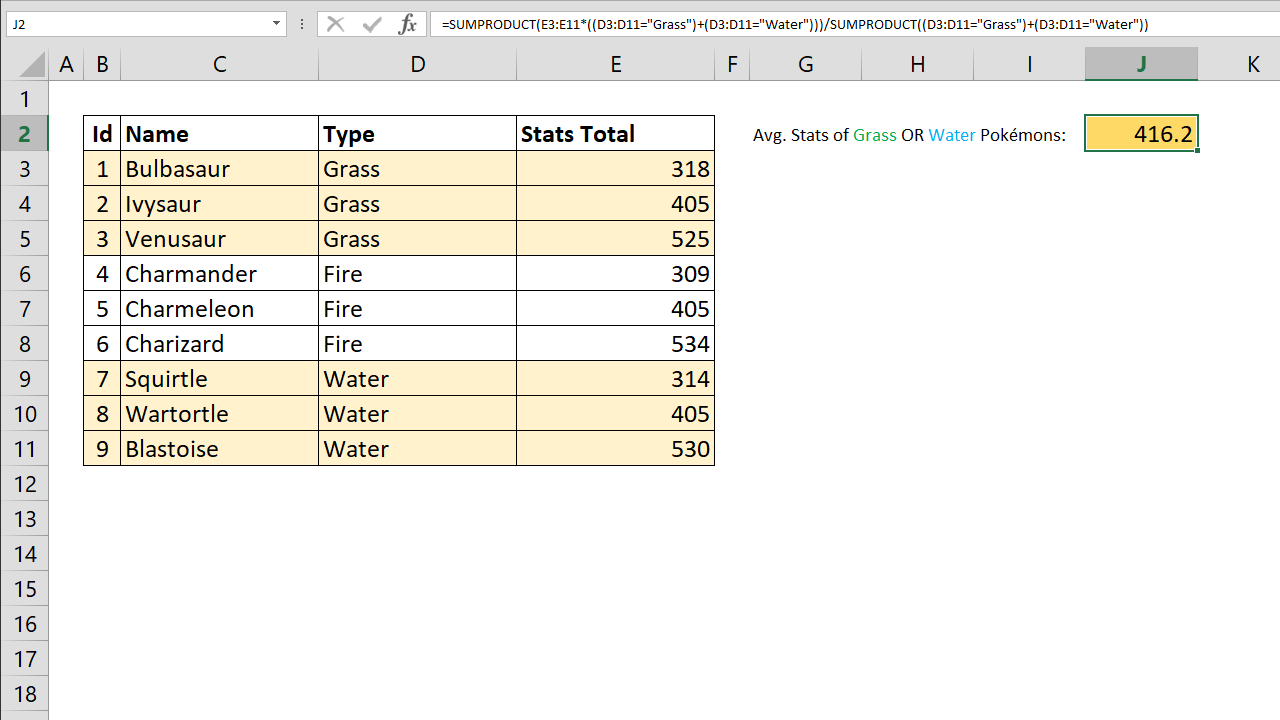 How to calculate average of values with OR operator
