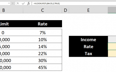 How to calculate Basic Tax Rate with VLOOKUP