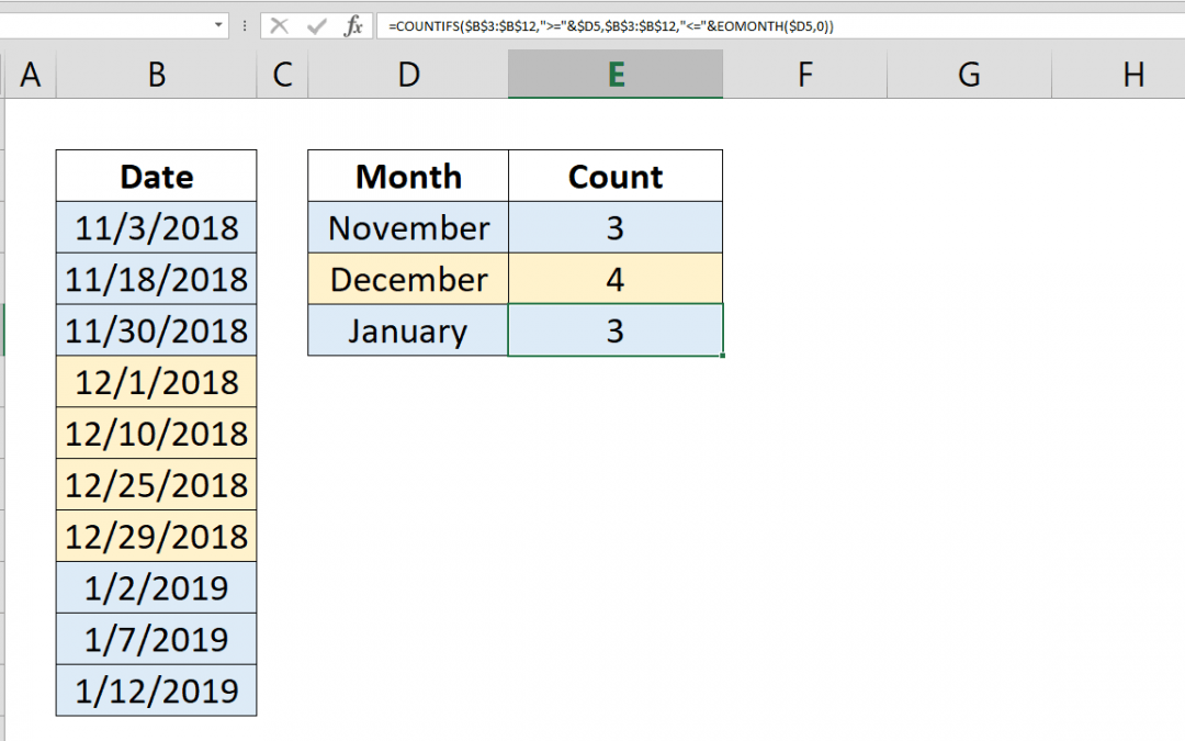 How to count by month