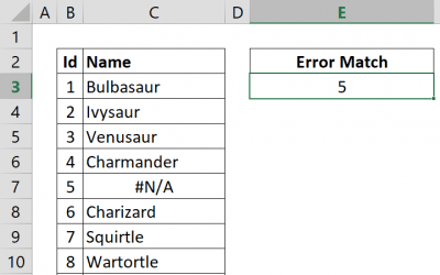How to find first error in a list