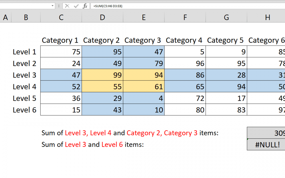 How to calculate SUM with intersecting tables