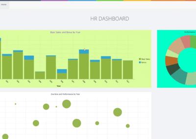 Charts in Designer