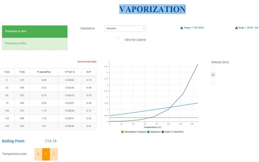 Boiling Point and Vaporization Calculator