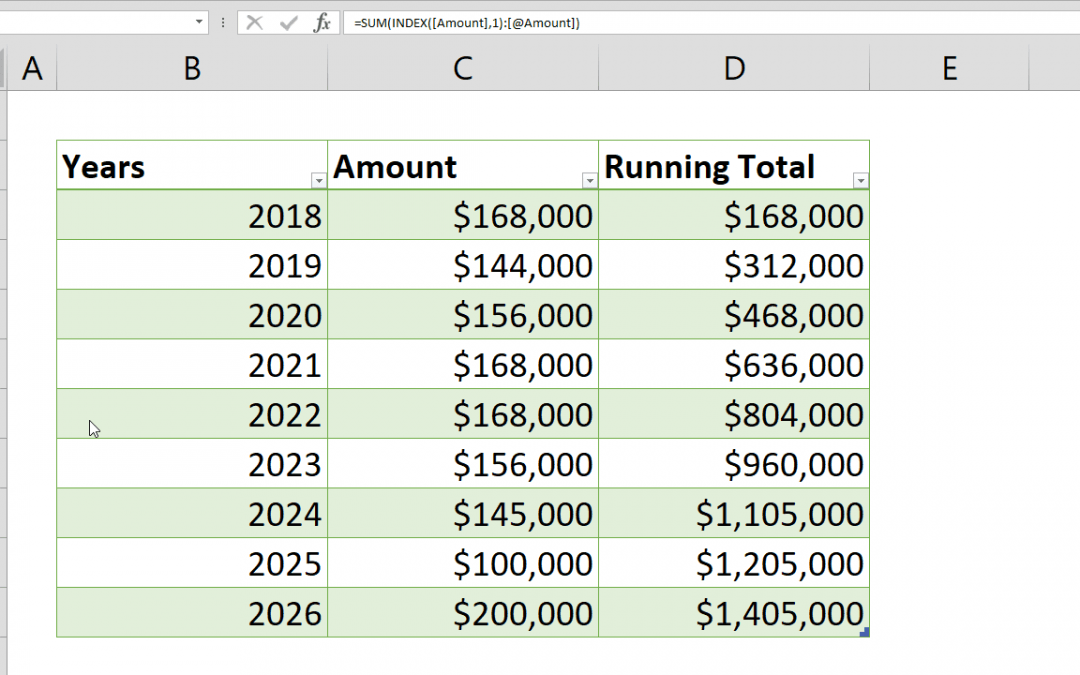 How to calculate running totals in Excel Tables