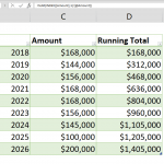 How to calculate running totals in Table