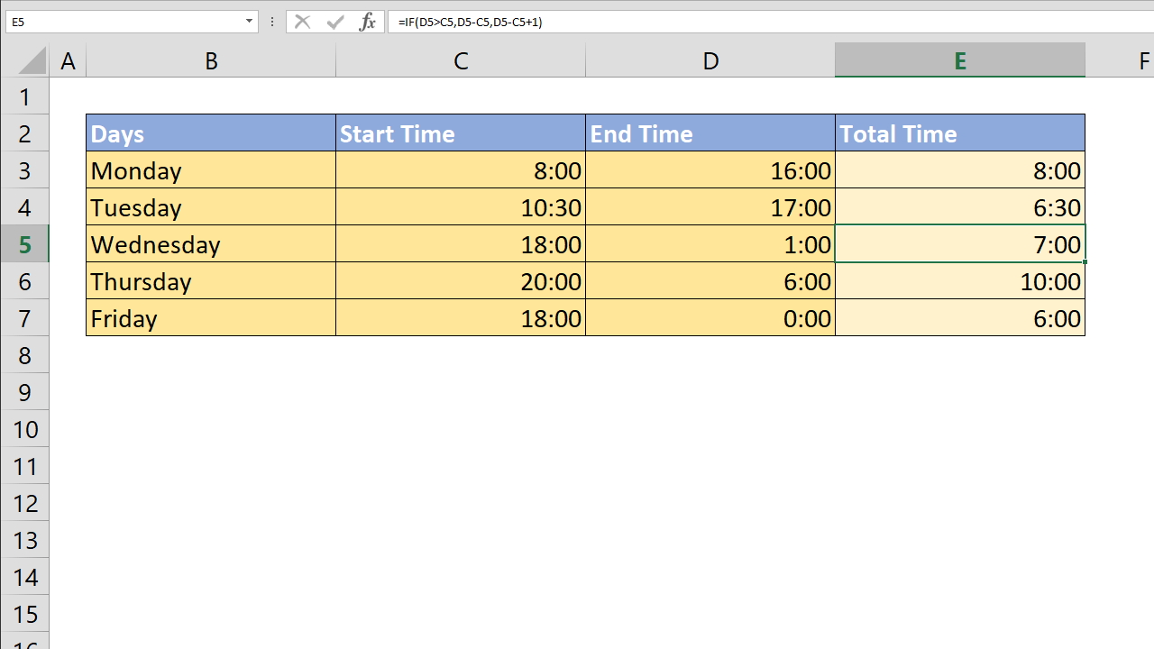 How to create a time calculator in Excel