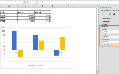 How to change number format in Excel chart