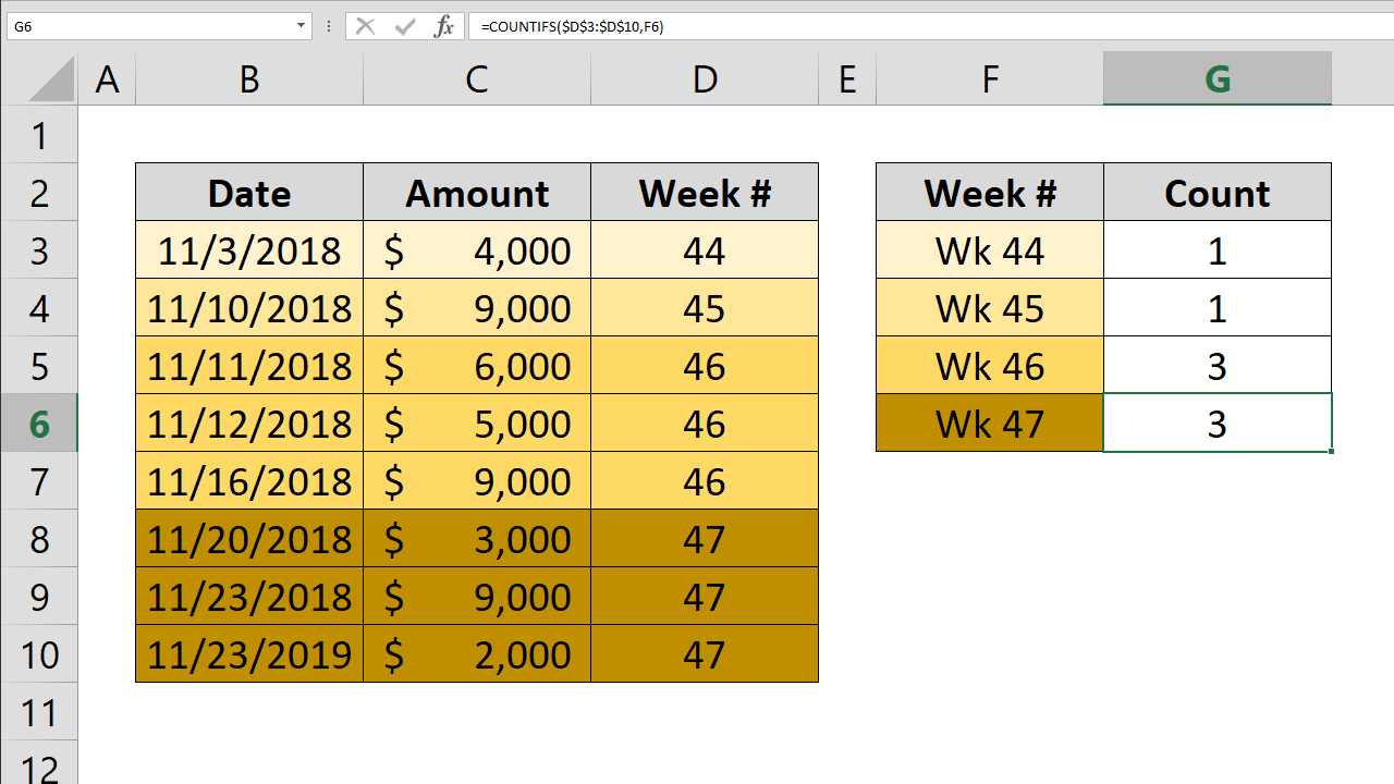 How to count by week number