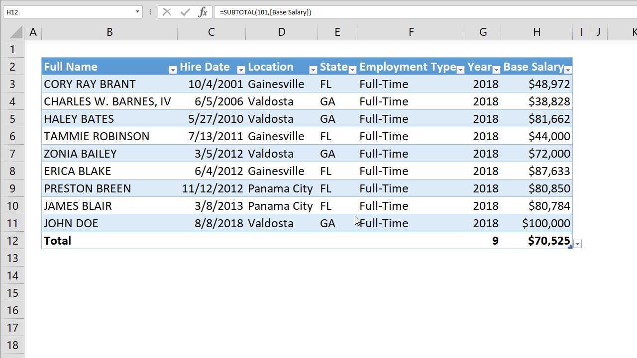 How to create table with totals