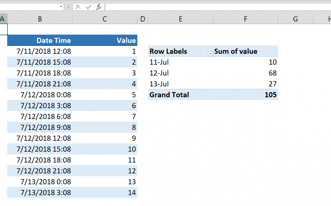 How to group days without time by Pivot Table