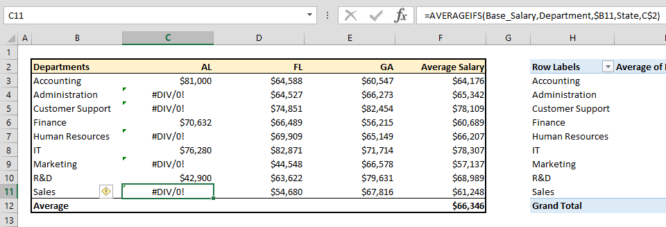 Data Analysis in Excel