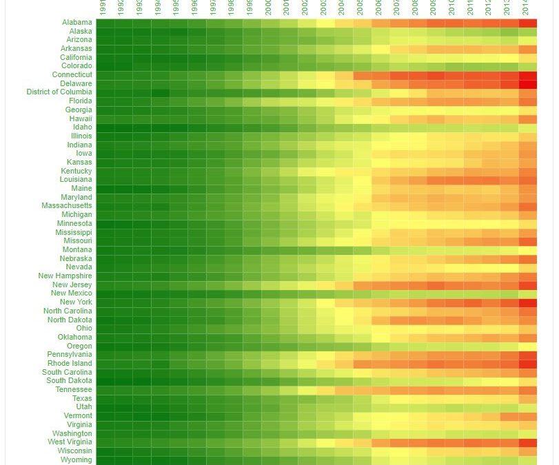 Per Capita Prescription Drug Expenditure Growth by States (1991-2014)