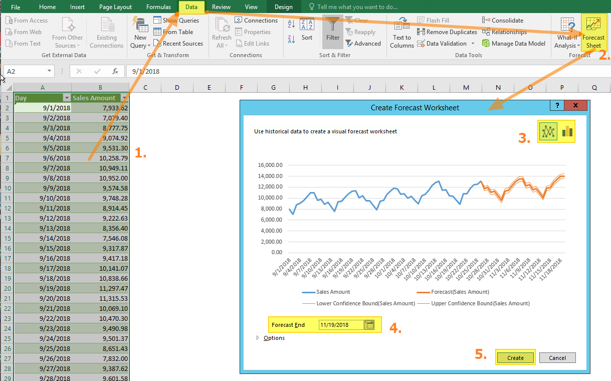 Forecasting in Excel for Analyzing and Predicting Future Results