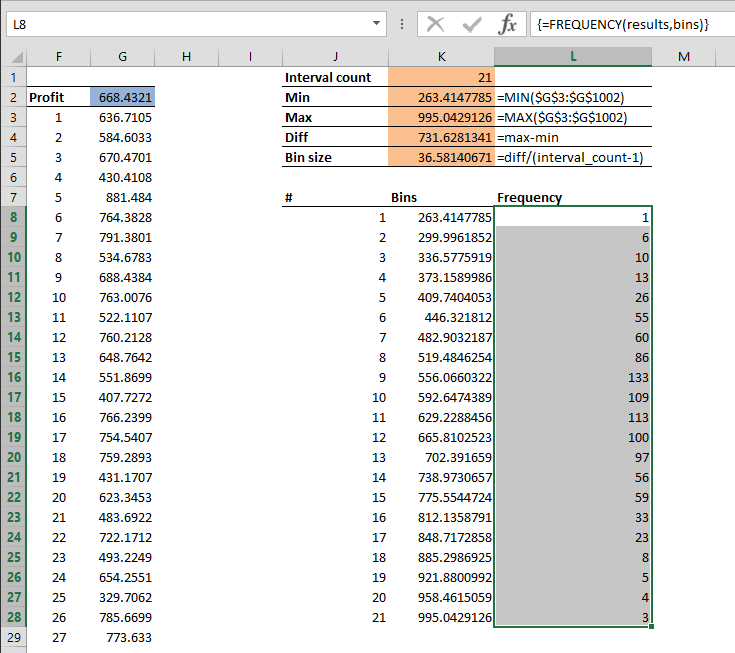 How and Why of Running a Simulation in Excel