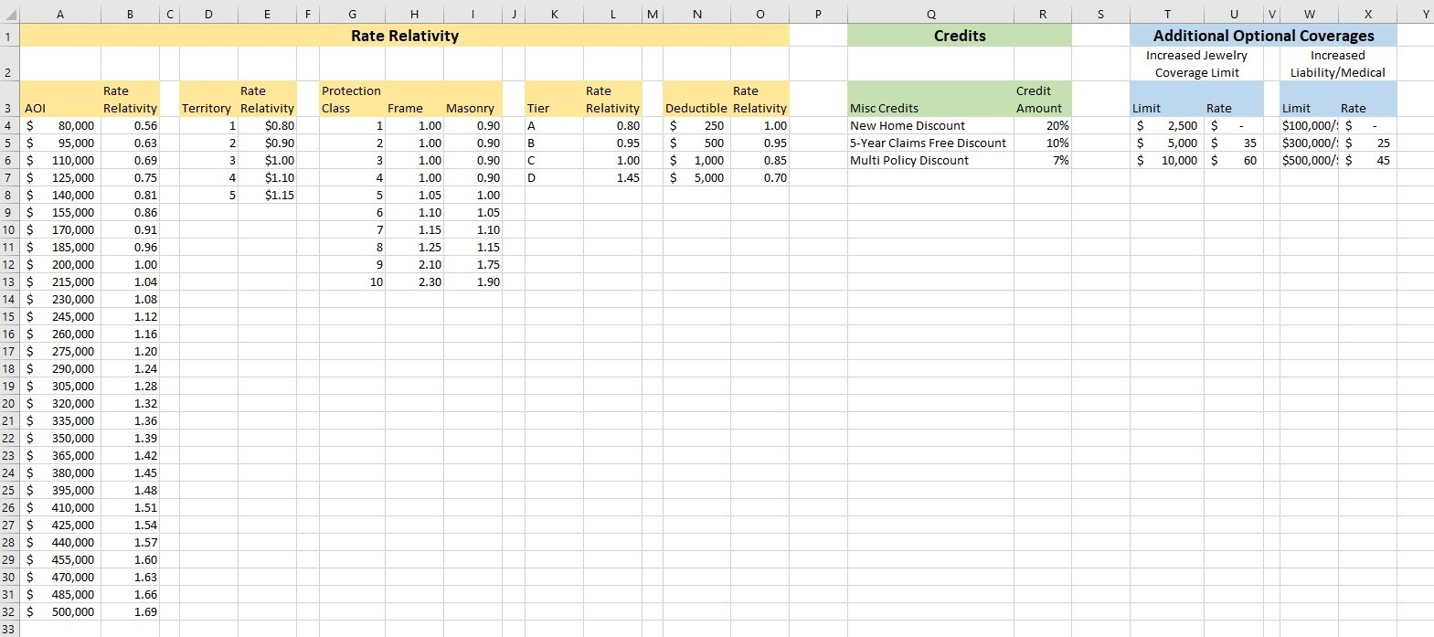 Actuarial Modeling in Excel - Data Tables