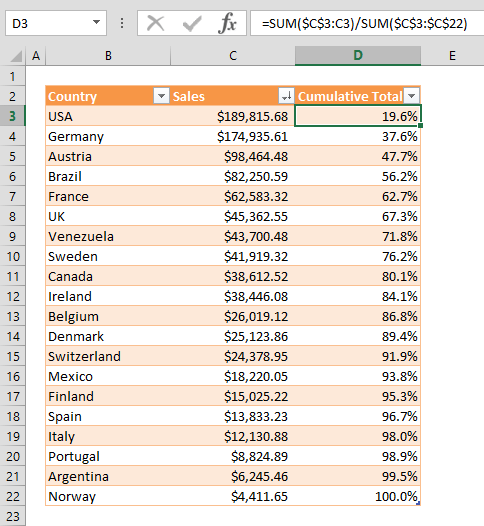Root Cause Identifier Excel Pareto Chart