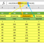 HLOOKUP Example 1