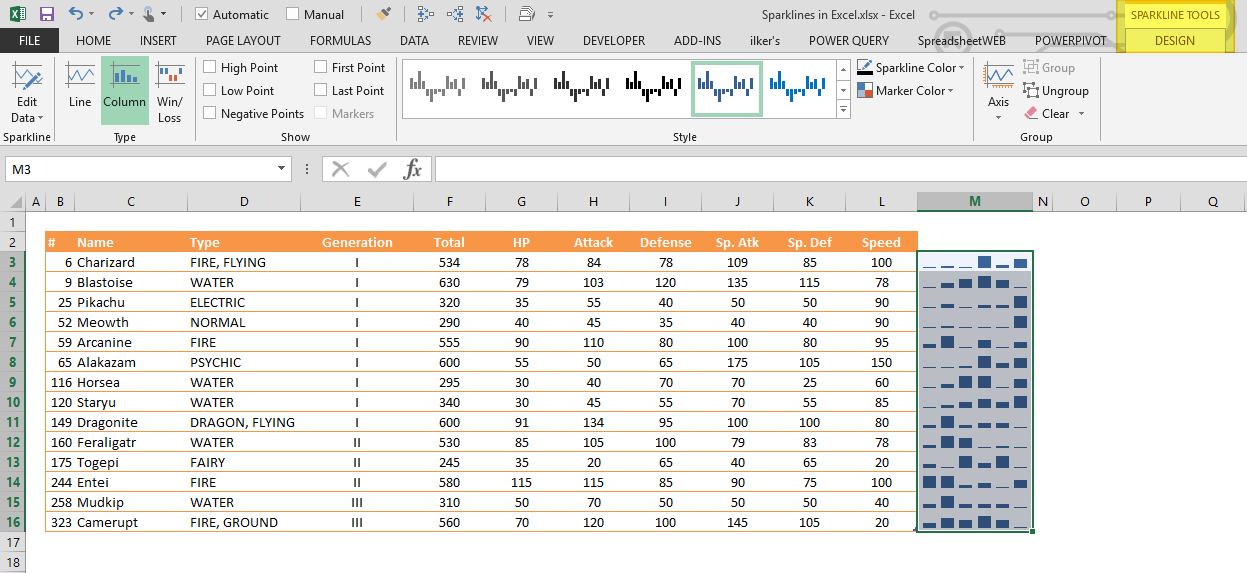 How to Use Excel Sparklines for Better Looking Tables