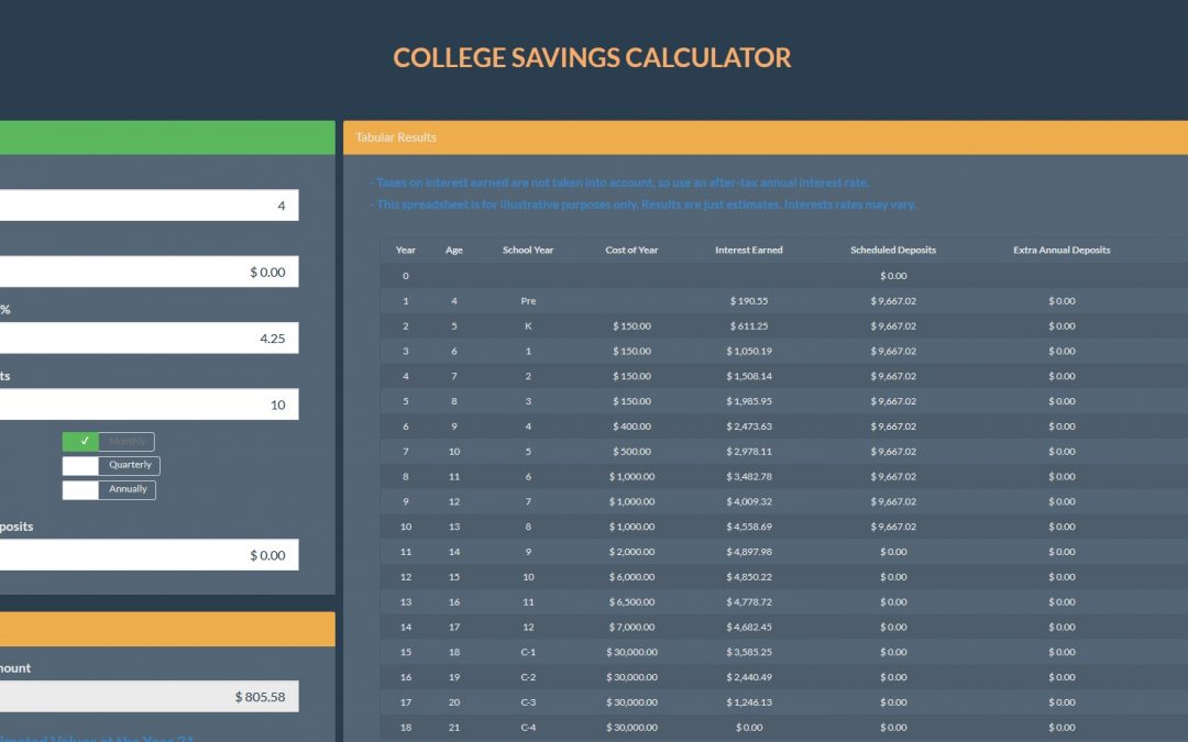College Savings Calculator