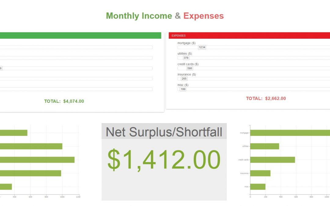 Income & Expenses