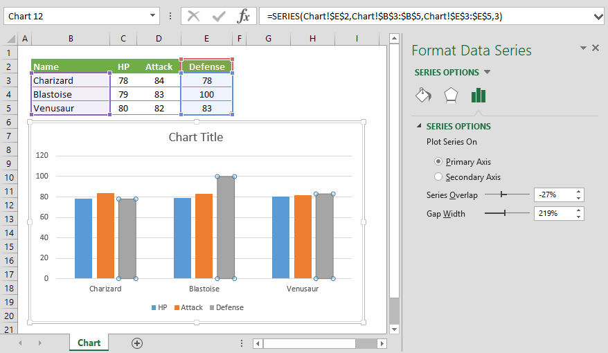 Column Chart in Excel Everything You Need to Know