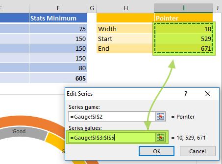 gauge chart